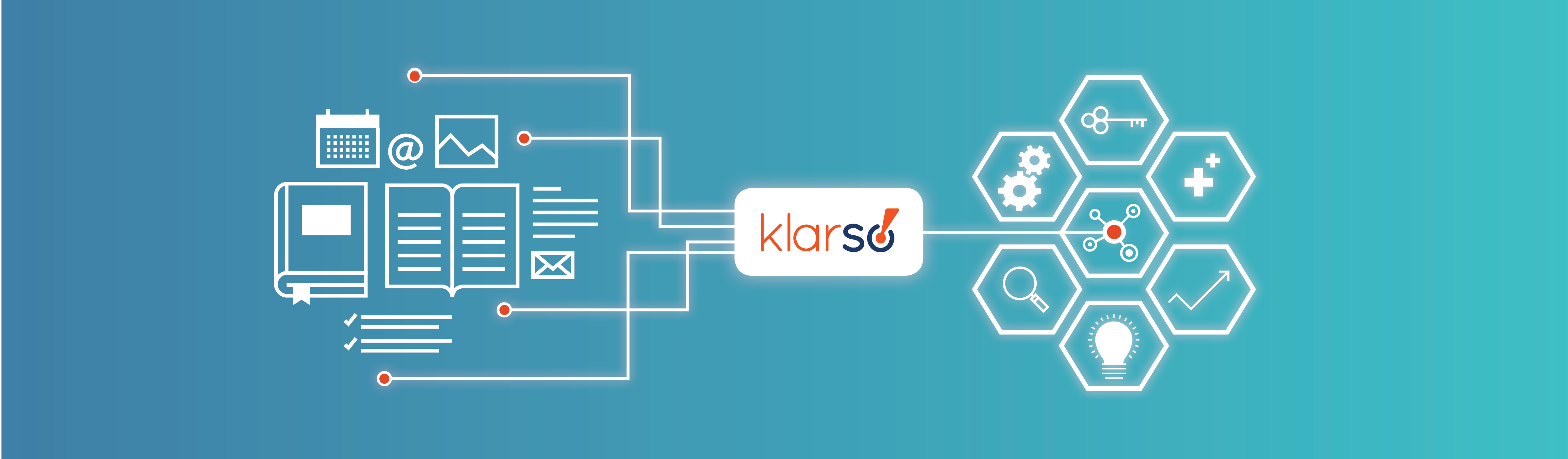 Klarso Content Authoring System